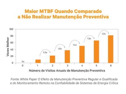 Manutenção Preventiva e Corretiva: profissional realizando manutenção preventiva.